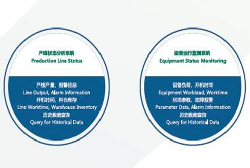 物联网远程监控数据平台