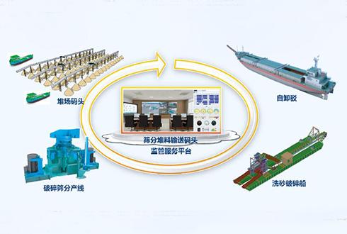 雷竞技电竞装车装船管理系统